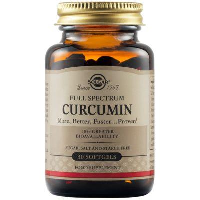 Full Spectrum Curcumin 185x Softgels
